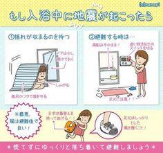 お風呂に入っている時に地震が起こったら… 1:揺れがおさまるまで身をかがめて待機 (余裕があればドアを開け、避難路を確保) 2:お風呂のフタなどをかぶって頭を守る 3:避難時は追い炊きのスイッチを切る。お湯は抜かない(断水時に利用)