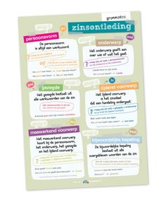 Educational poster, sentence analysis Source by lesmaatje Education Logo, Primary Education, Kids Education, Back 2 School, Middle School, Stress Counseling, Learn Dutch, School Posters, Teacher Quotes