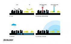 Masterplan of Juzne Centrum / CHYBIK+KRISTOF ASSOCIATED ARCHITECTS