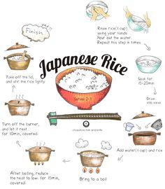 chopsticks fork and knife: Steamed Japanese Rice on stove