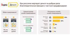 Касса для благотворительности: 20 тыс изображений найдено в Яндекс.Картинках