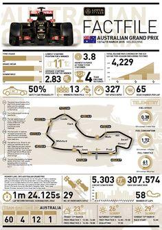 The Load in begins: 2015 #F1 Rolex Australian Grand Prix