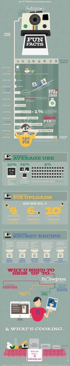 Instagram Flickr'den 2 Kat Daha Hızlı Büyüyor  http://sosyalmedya.co/instagram-infographic/