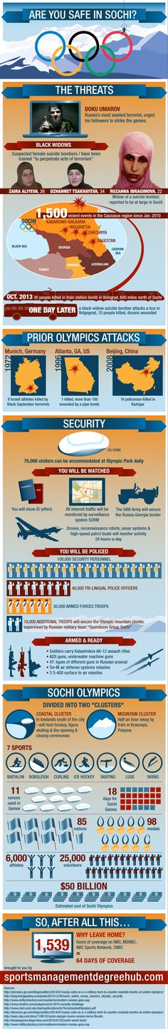 Are You Safe in Sochi? [INFOGRAPHIC] #Sochi#safe