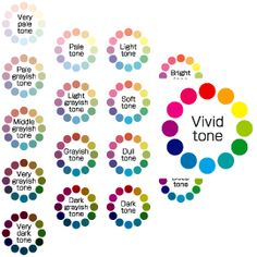 Color wheel of the Vivid tone