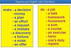 Make&do #English #Collocations