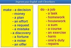 Make&do #English #Collocations