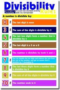 Divisibility Rules Division Math Classroom Poster (Didn't know the 7 & 8 tricks! Math Tutor, Math Teacher, Teaching Math, Teaching Ideas, Classroom Posters, Math Classroom, Classroom Ideas, Funny Math Posters, Classroom Rewards
