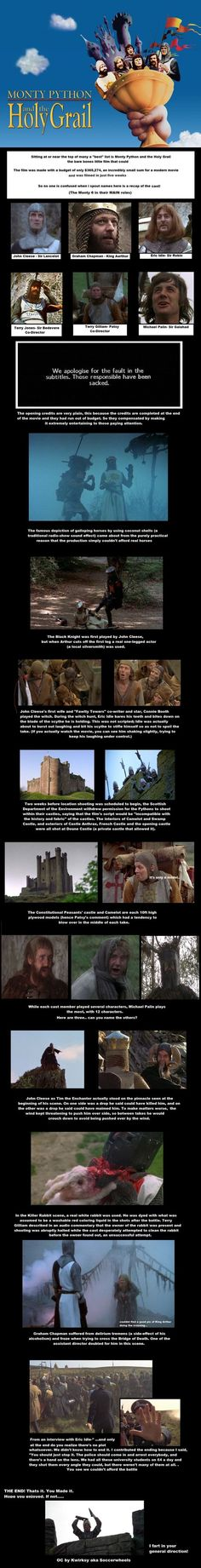 Monty Python and the Holy Grail Facts!
