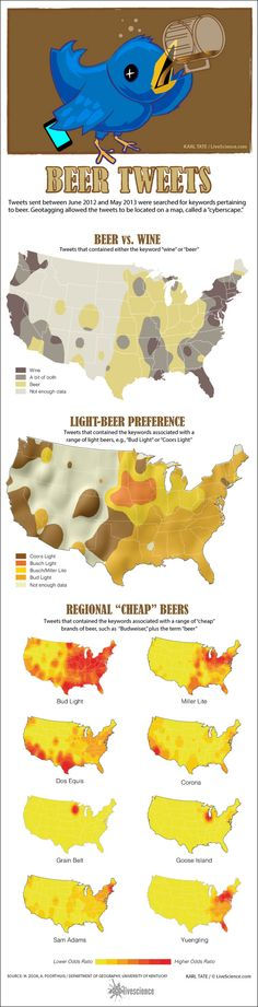 Beer on Twitter: Finding Drinking Patterns in Tweet Data (Infographic)
