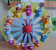Thema 'kermis' Wood Crafts art and craft ideas Preschool Crafts, Diy And Crafts, Crafts For Kids, Arts And Crafts, Paper Crafts, Wood Crafts, Art Crafts, Projects For Kids, Diy For Kids