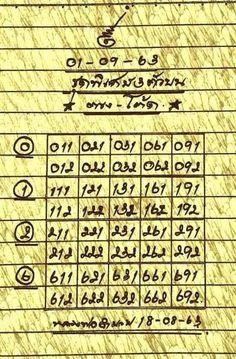 แนวทางหวยรัฐบาล 1/9/63