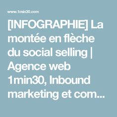 [INFOGRAPHIE] La montée en flèche du social selling   Agence web 1min30, Inbound marketing et communication digitale 360°