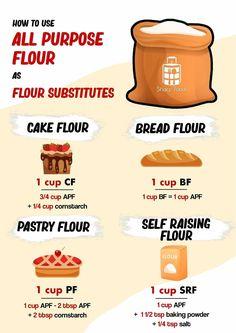 Baking Secrets, Baking Tips, Bread Baking, Baking Recipes, Baking Hacks, Cake Recipes, Dessert Recipes, Cooking Measurements, Food Substitutions