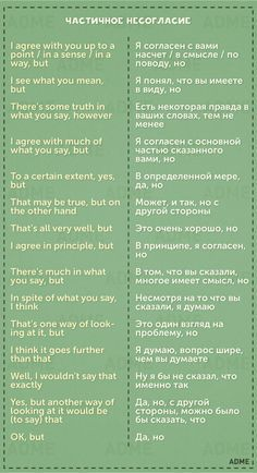50 фраз на английском для удачного выступления