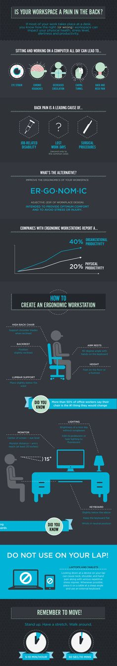 Work Is A Pain In The Neck. Breaks have no adverse effect on work productivity.