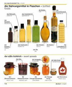 Die Nahrungsmittel in Flaschen