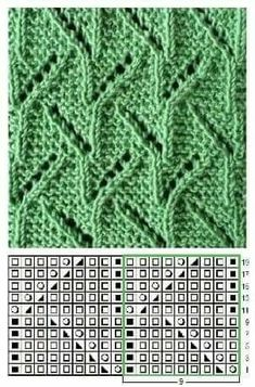 Lace knit stitch #knitting #knittingstitches #knittingpattern