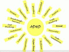 """Let the sun shine brightly on you! You have so many gifts staring you right in the face!"" - The ADHD Help and Hope Network on Facebook"