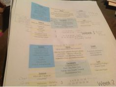 CC tutor planning