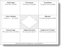 Poetry Brainstorming template - students write topic in the middle and brainstorm ideas in the blocks around the edges