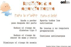 #ONIinforma Lactancia materna  http://oni.org.mx/blog