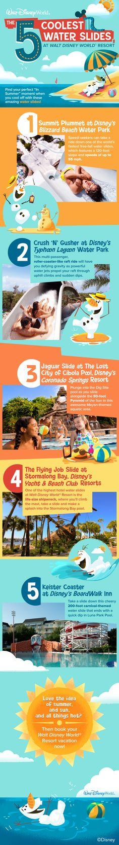 5 Coolest Water Slides at Walt Disney World Resort! #Olaf #Frozen