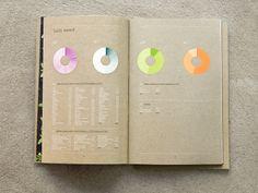 J'adore le contraste entre le papier et les couleurs utilisées... Avec un joli vernis sélectif sur les graphes, ce serait parfait. CLEEN Annual Report by Kuudes Kerros