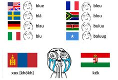 kék [kake] – хөх [khökh] – blue #Hungarian – #Mongolian – English Stupid Memes, Funny Photos, Troll, Jokes, Adventure, Asd, History, Hungary, Languages