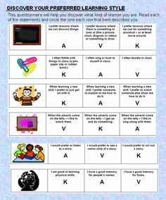 Learning styles and revision strategies - Some excellent revision activities based on individual learning styles.