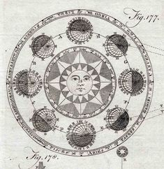 1797 astronomy original antique engraving from encyclopedia britannica - sun and zodiac. via Etsy. Moon Astrology, Pseudo Science, Astronomy Pictures, Lunar Phase, Graphic Design Studios, Cartography, Stars And Moon, Sacred Geometry, Occult