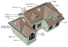 Ridiculous Tricks Can Change Your Life: Red Roofing Porches roofing terrace india.Shed Roofing Rafters solar roofing shingles. Solar Panel Cost, Solar Panels For Home, Best Solar Panels, Solar Panel System, Panel Systems, Colorado Springs, Addition Simple, Solar Shingles, Landscape Arquitecture