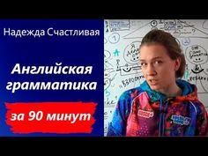 Мобильный LiveInternet Изучаем английский | Таня_Одесса - Дневник Таня_Одесса |
