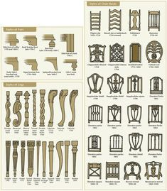 Furniture Styles By Chicago Raisers Ociation Via Little Victorian Vintage Style