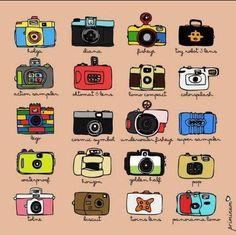 Trendy Ideas For Photography Camera Illustration Drawings Lomo Camera, Camera Art, Film Camera, Pinhole Camera, Digital Camera, Summer Backgrounds Tumblr, Camera Aesthetic, Camera Illustration, Event Posters