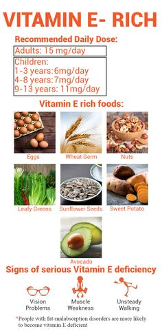 Discover why we need Vitamin E in our Body #HealthyNutrition #VitaminE