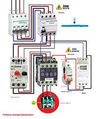 Electricistas de Lleida, Esquemas eléctricos: Trifásico manual /automático