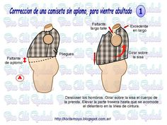 Not sure what this says but it looks like a useful pattern alteration Sewing Hacks, Sewing Tutorials, Sewing Crafts, Sewing Projects, Coat Patterns, Clothing Patterns, Sewing Patterns, Pattern Cutting, Pattern Making