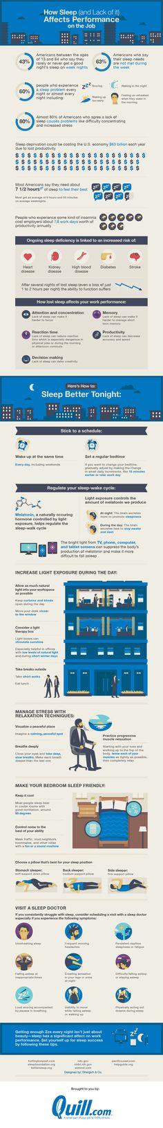 Welche Gefahren ein Schlafdefizit birgt und welche Gegenmaßnahmen man ergreifen kann, erklärt diese Infografik.