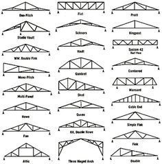 Prodigious Tips: Red Roofing Exterior Colors one side roofing house.Roofing Terrace House roofing construction home.Roofing Ideas For Kids. Steel Trusses, Roof Trusses, Steel Structure Buildings, Roof Structure, Shed Roof, House Roof, Autocad, Roof Truss Design, Steel Frame House
