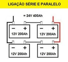Conhecer os tipos de baterias e como fazer uma ligação serie e paralelo para aumentar a tensão e a corrente do seu banco bateria, em modo de ter um grande sistema de acúmulo de energia. Mppt Solar recomenda baterias AGM.
