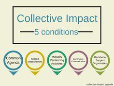 collective - Google zoeken