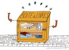 Une boîte à livres, c'est une boîte, une étagère, un bac qui est placé dans l'espace public et où l'on dépose ou prend des livres. Les livres voyagent, reviennent parfois. C'est un bel exemple de partage et de gratuité. Il y a une boîte à livres près de chez moi,... Little Free Libraries, Free Library, Zero Waste, Creations, Snoopy, Illustration, Learning, Images, Crafts