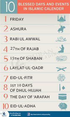 10 Blessed Days And Events In Islamic Calender #islamic