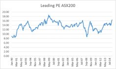 Lincoln: Top stocks for the new financial year - ASX