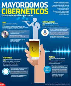 #sistemas #desarrollo #software #tecnologia #informatica #programacion