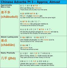 Learn Mandarin Grammar Chinese Sentences, Chinese Phrases, Chinese Words, Mandarin Lessons, Learn Mandarin, Grammar And Vocabulary, English Vocabulary, Learn Chinese Characters, Chinese China