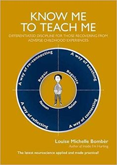 Review of Louise Bombér's latest book... Adverse Childhood Experiences, Im Hurt, Social Services, Latest Books, Differentiation, Machine Learning, Book Review, This Book, How To Apply