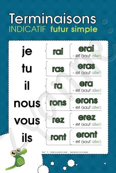 "2 Affiches 12"" X 18"" (30,5 cm X 45,7 cm)Finition : Glacée / Non plastifiéeSupport : Carton 12 pts French Language Lessons, Spanish Language Learning, Learn A New Language, French Lessons, Spanish Lessons, French Teaching Resources, Teaching French, Teaching Spanish, Teaching Reading"