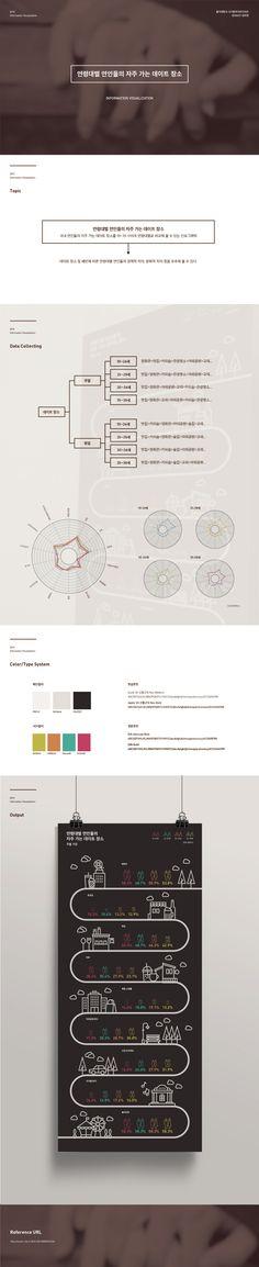 김미래│ Information Visualization 2015│ Major in Digital Media Design │#hicoda │hicoda.hongik.ac.kr